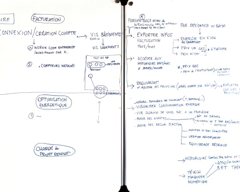 Tableau avec liste des tâches des parcours utilisateurs