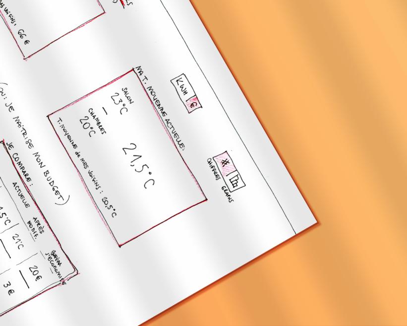 Mockup d'un détail des sketches papier de l'interface