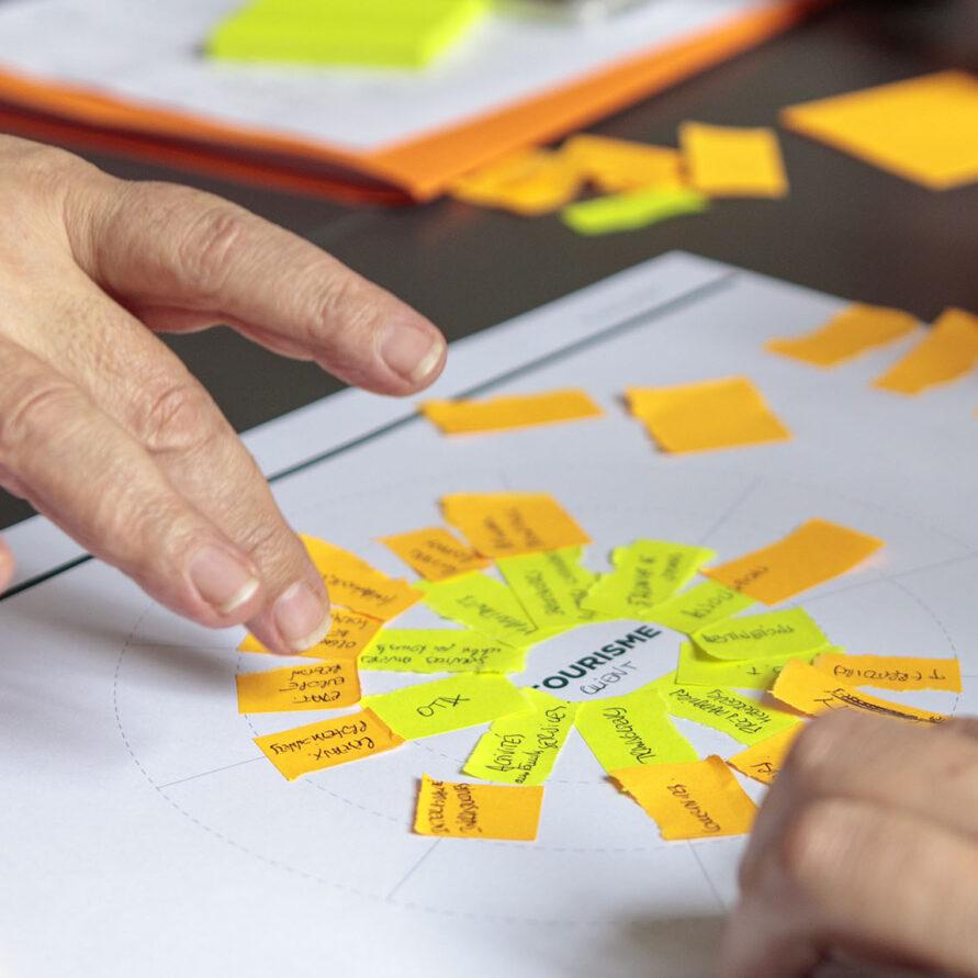 Le design de service pour faire émerger les besoins et structurer un Tourisme Lab