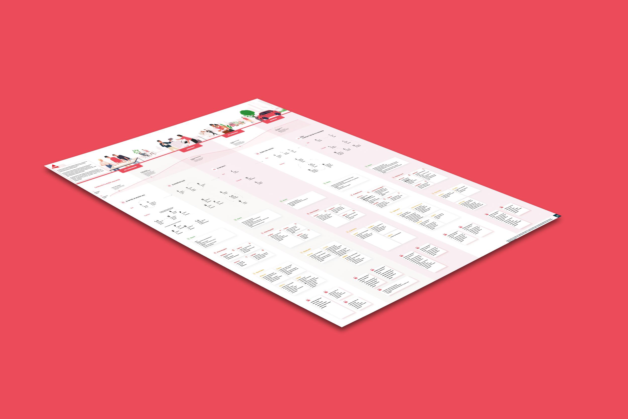 Rendre l'information plus claire et transparente grâce au Legal Design